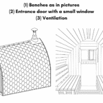 Benches as in pictures Entrance door with a small window Ventilation for outdoor sauna