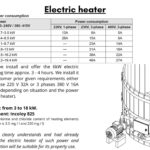 Electric heater updated