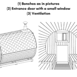 Benches as in pictures Entrance door with a small window Ventilation for a barrel sauna