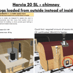 Harvia 20 SL chimney logs loaded from outside instead of inside for rectangular sauna