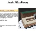 Harvia M3 chimney for rectangular sauna