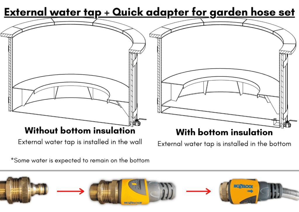 Outdoor garden hot tub jacuzzi with polypropylene liner External water tap Quick adapter for garden hose set 2