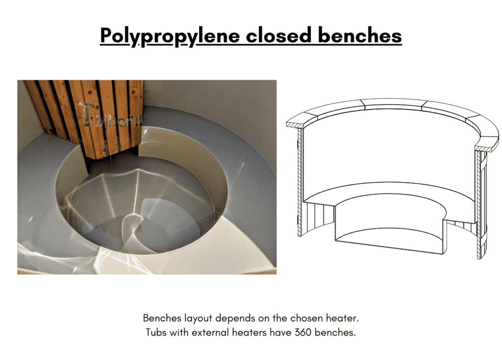 Outdoor garden hot tub jacuzzi with polypropylene liner Polypropylene close benches 7